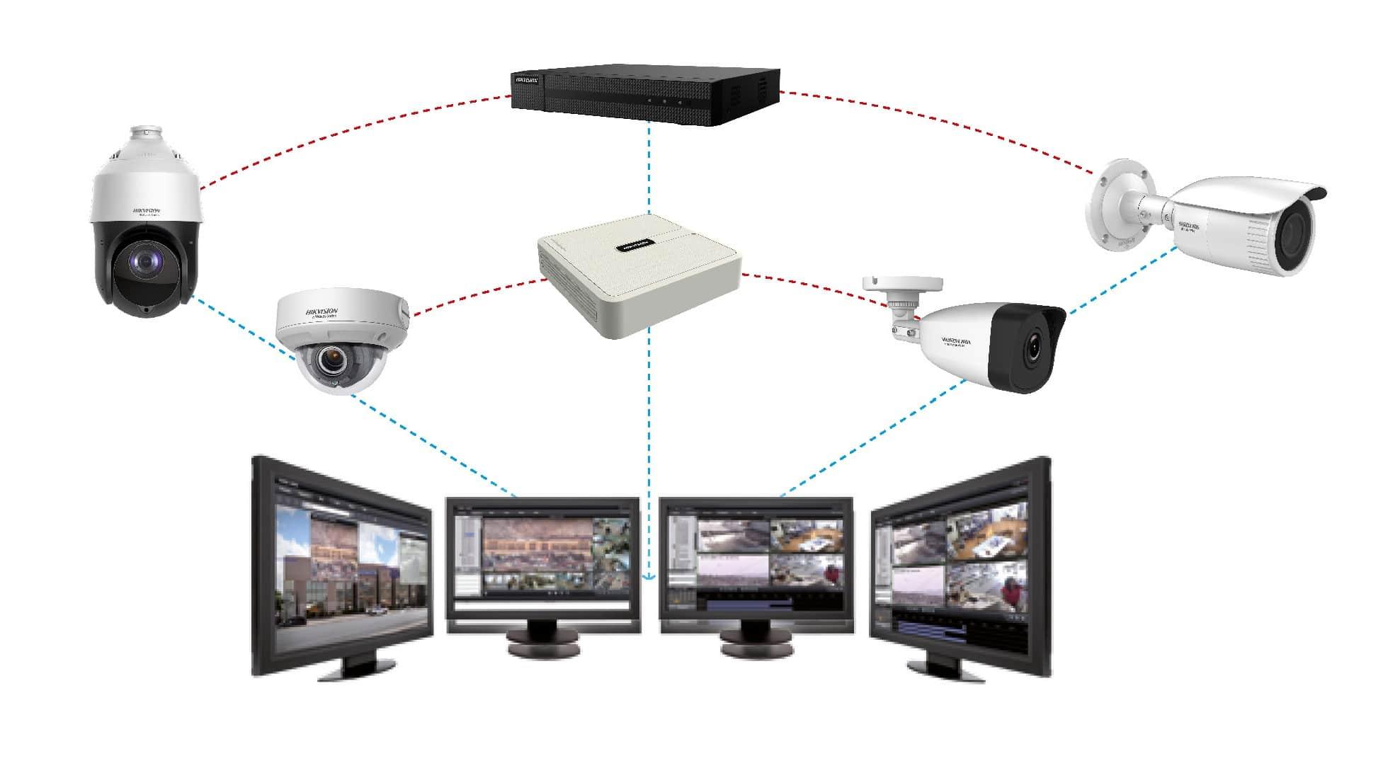 Hikvision Hiwatch Series teljes kiépített rendszer